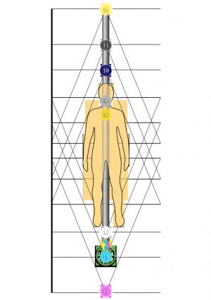 Chakra - Ascension Glossary
